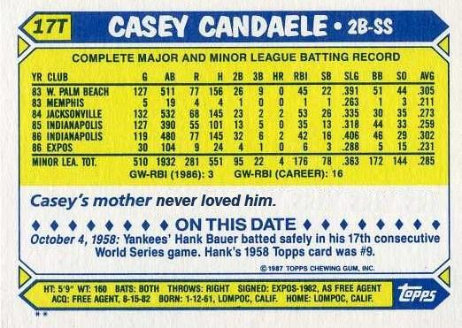 Error Card Casey Mother
