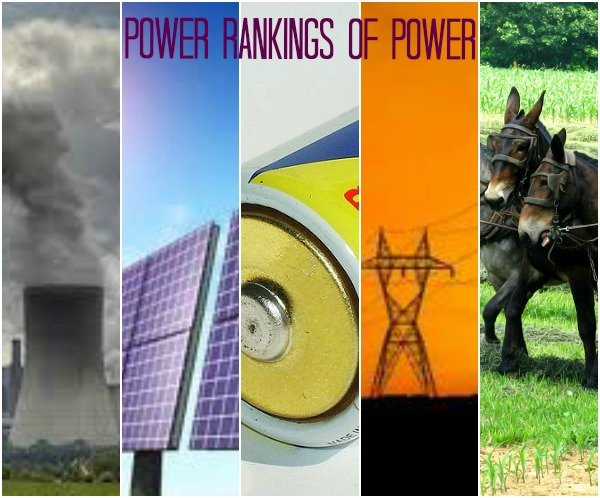 power ranked according to power rankings of power: power