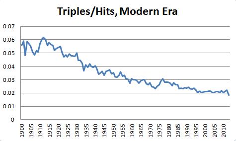 triples_hits_1