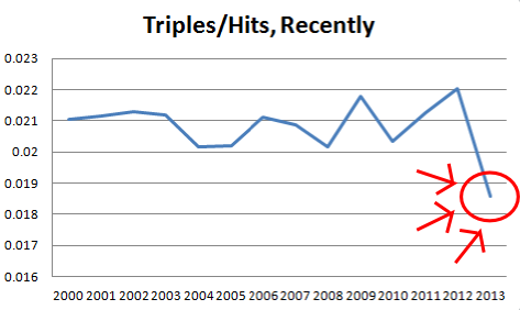 triples_hits_3