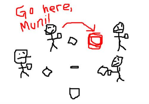 Go here Muni