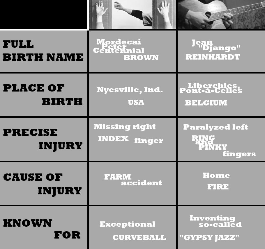 Django Brown Chart