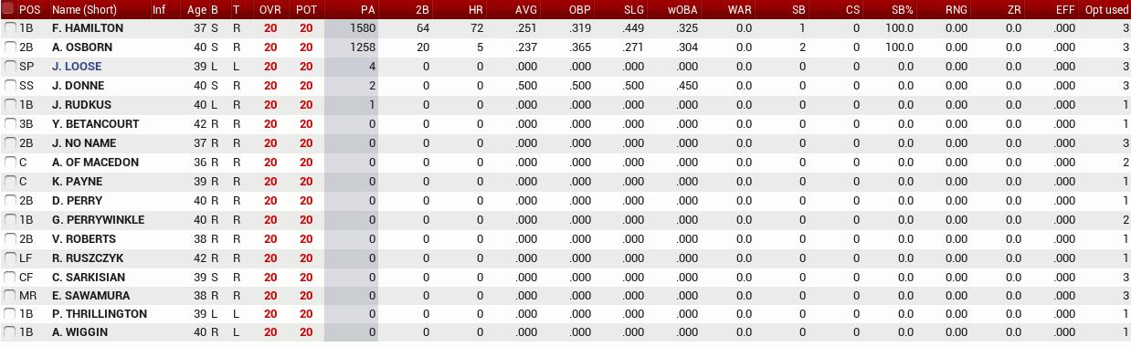 MLB Career Hitter