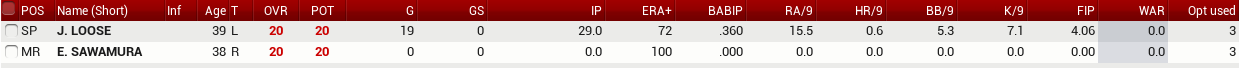 MLB Career Pitching