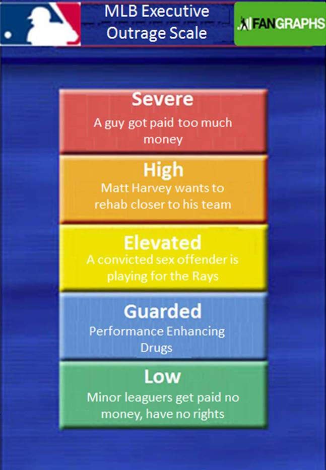 MLB Executive Outrage Scale