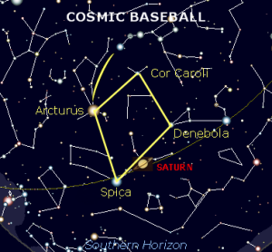cosmic baseball