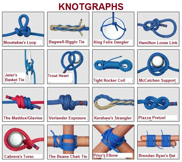 scouting_knots